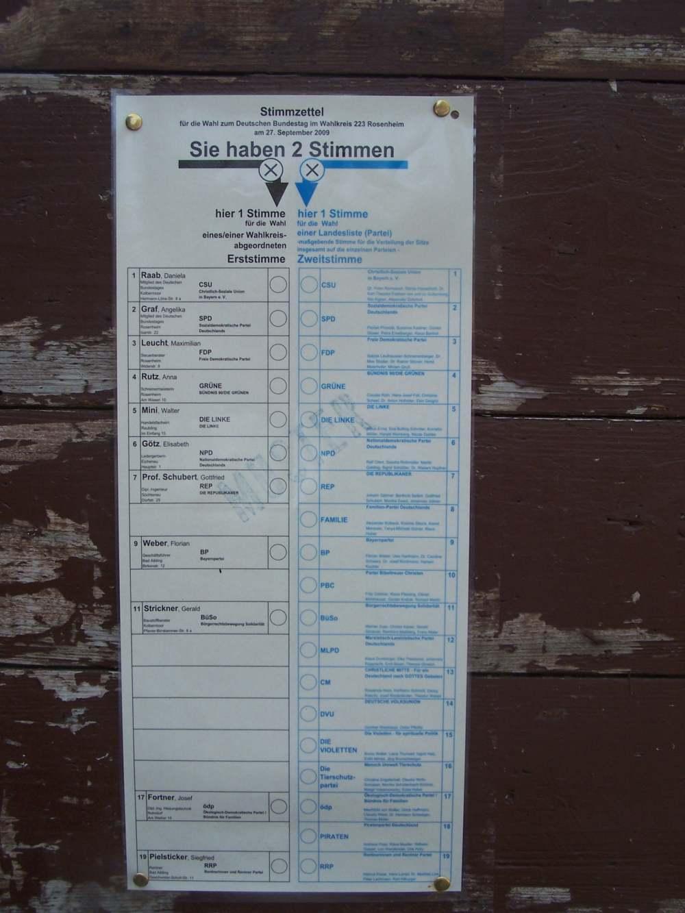 Wahlschen Bundestagswahl 2009 Brannenburg
